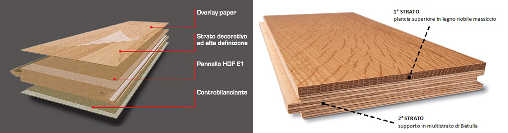 parquet laminato differenze